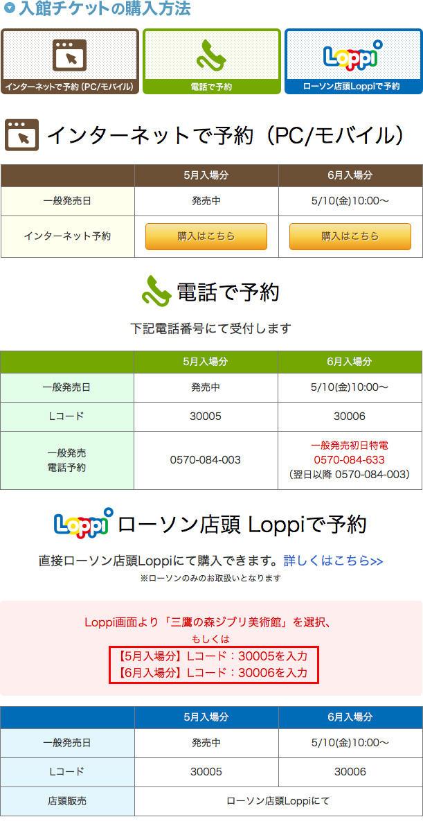 【ジブリ美術館】チケットの3つの購入方法